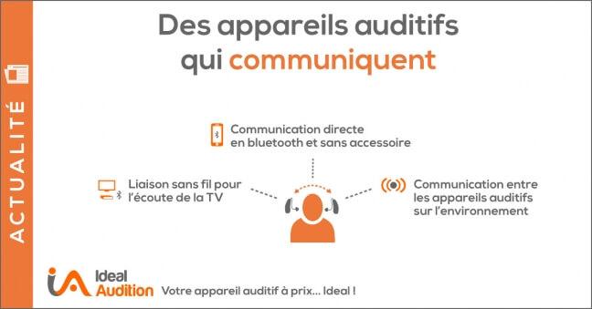 Appareils auditifs qui communiquent sans fil