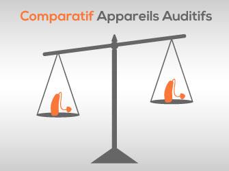 Comparatif prix appareils auditifs
