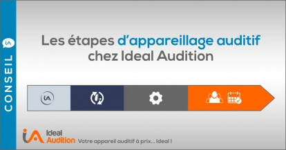 Les étapes d'appareillage auditif chez Ideal Audition